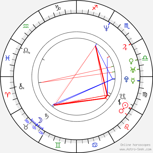 Sung-jae Lee birth chart, Sung-jae Lee astro natal horoscope, astrology
