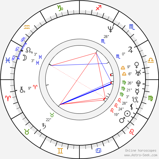 Tammy Townsend birth chart, biography, wikipedia 2018, 2019