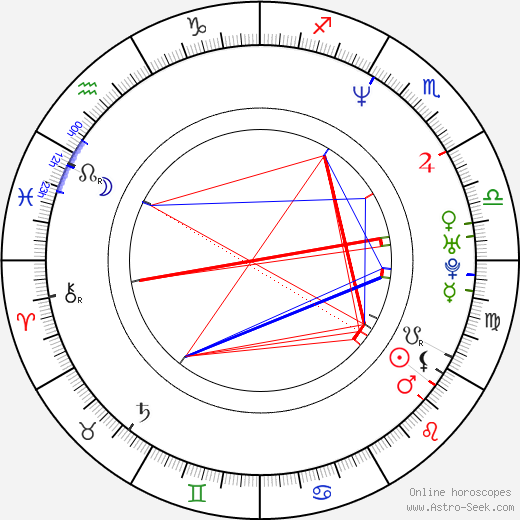 Tammy Townsend astro natal birth chart, Tammy Townsend horoscope, astrology