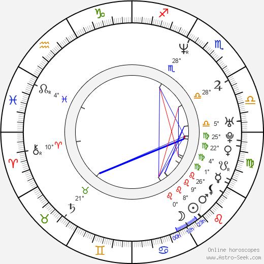 Tanya Reid birth chart, biography, wikipedia 2020, 2021