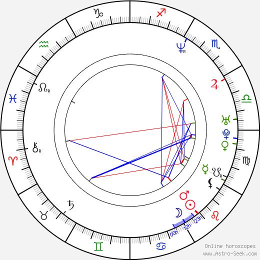 Tanya Reid birth chart, Tanya Reid astro natal horoscope, astrology