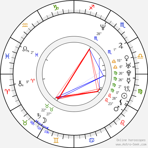 Tim Garrick birth chart, biography, wikipedia 2020, 2021