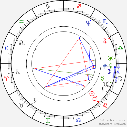 Todd Fossey astro natal birth chart, Todd Fossey horoscope, astrology