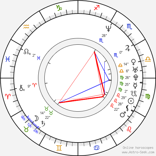 Tyce DiOrio birth chart, biography, wikipedia 2020, 2021