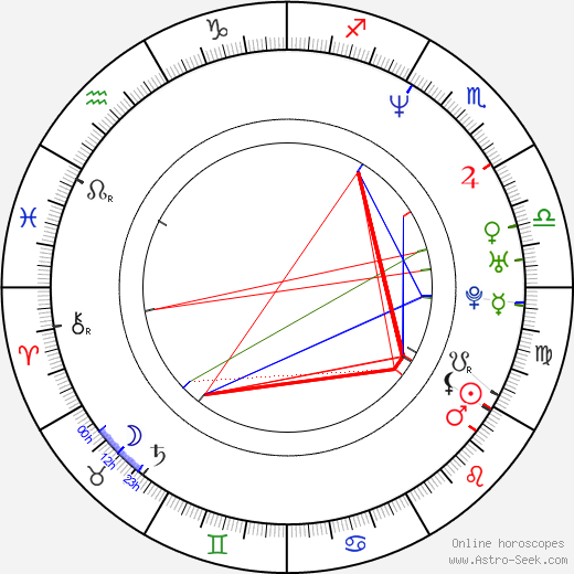 Tyce DiOrio astro natal birth chart, Tyce DiOrio horoscope, astrology