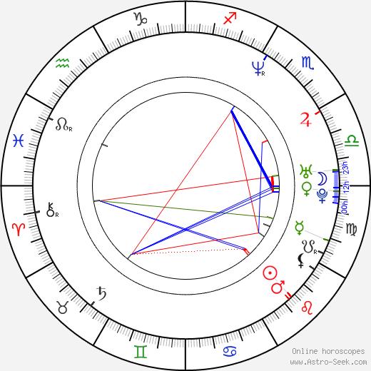 Veronika Týblová день рождения гороскоп, Veronika Týblová Натальная карта онлайн