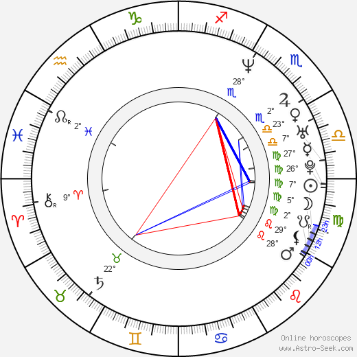 Zack Ward birth chart, biography, wikipedia 2018, 2019