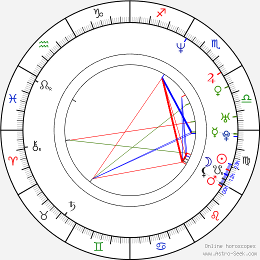 Zack Ward astro natal birth chart, Zack Ward horoscope, astrology