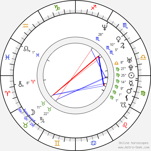 Aisha Tyler birth chart, biography, wikipedia 2019, 2020