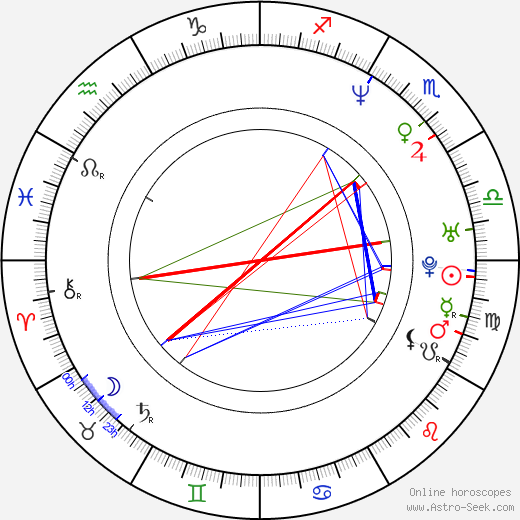 Aisha Tyler astro natal birth chart, Aisha Tyler horoscope, astrology