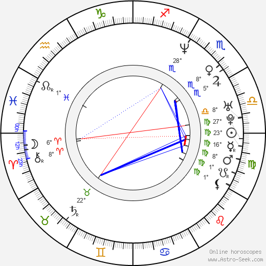 Antonio Manetti birth chart, biography, wikipedia 2018, 2019