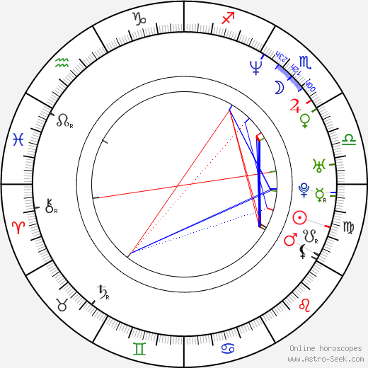 Barbora Kodetová tema natale, oroscopo, Barbora Kodetová oroscopi gratuiti, astrologia