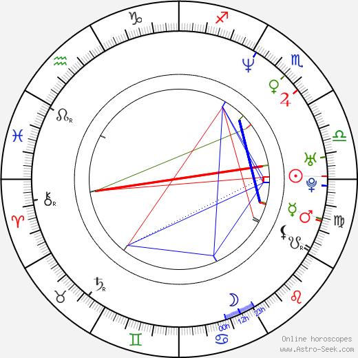Bettina Mittendorfer день рождения гороскоп, Bettina Mittendorfer Натальная карта онлайн