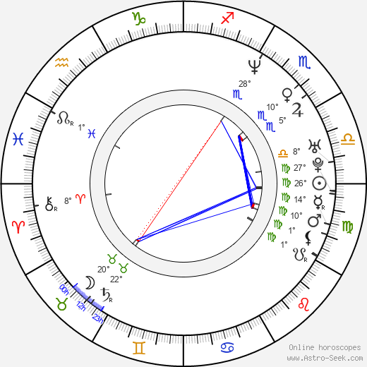 Candy Dulfer birth chart, biography, wikipedia 2020, 2021