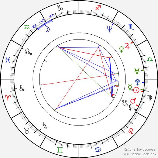 Cheol-ha Lee astro natal birth chart, Cheol-ha Lee horoscope, astrology