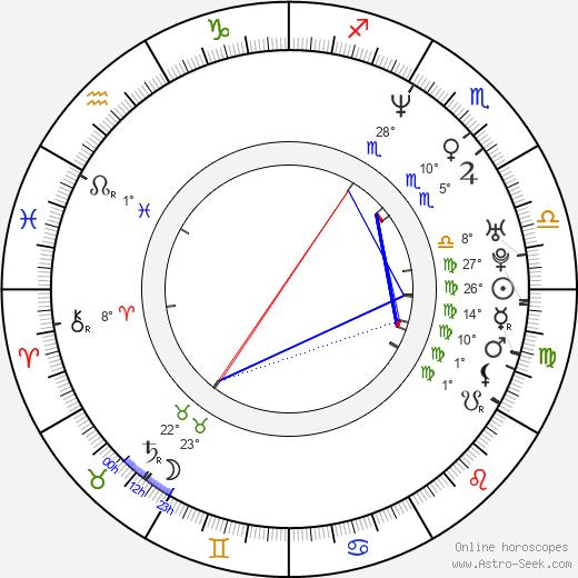 Christy Chung birth chart, biography, wikipedia 2020, 2021