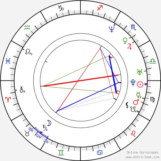 Christy Chung birth chart, Christy Chung astro natal horoscope, astrology