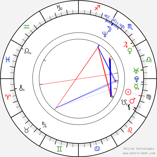 Colin Lawrence birth chart, Colin Lawrence astro natal horoscope, astrology