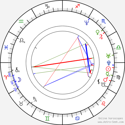Dallas Campbell astro natal birth chart, Dallas Campbell horoscope, astrology