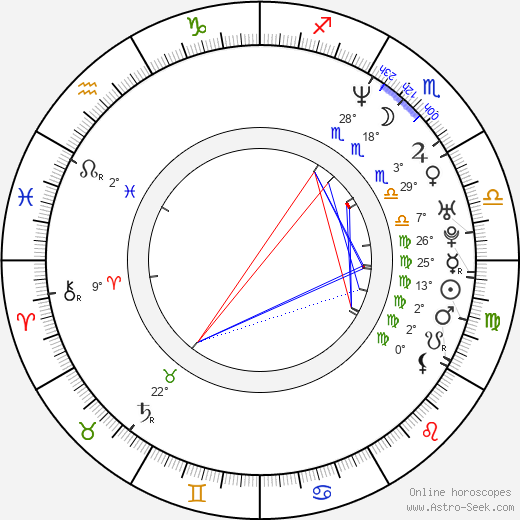 Dean Fertita birth chart, biography, wikipedia 2020, 2021