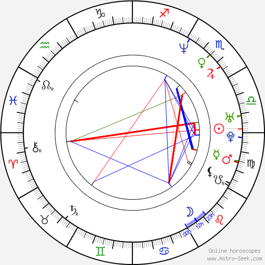 Édouard Loubet tema natale, oroscopo, Édouard Loubet oroscopi gratuiti, astrologia