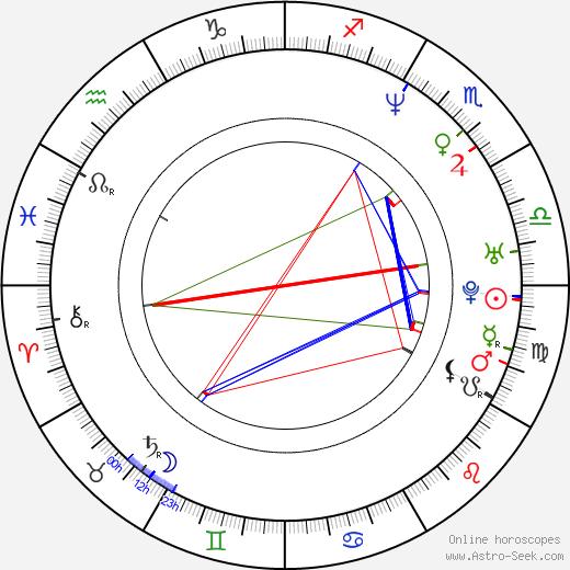 Eli Richbourg birth chart, Eli Richbourg astro natal horoscope, astrology