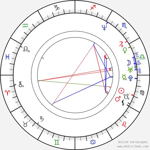 George Lynch tema natale, oroscopo, George Lynch oroscopi gratuiti, astrologia