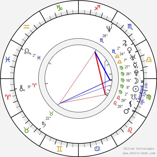 Hillary Matthews birth chart, biography, wikipedia 2020, 2021