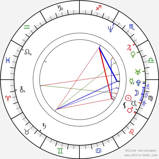 Hillary Matthews birth chart, Hillary Matthews astro natal horoscope, astrology