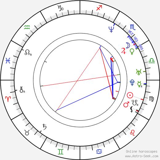 Hilliard Guess tema natale, oroscopo, Hilliard Guess oroscopi gratuiti, astrologia