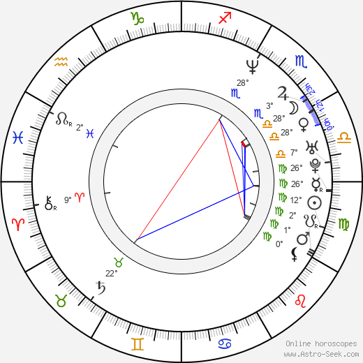 Hye-su Kim birth chart, biography, wikipedia 2019, 2020