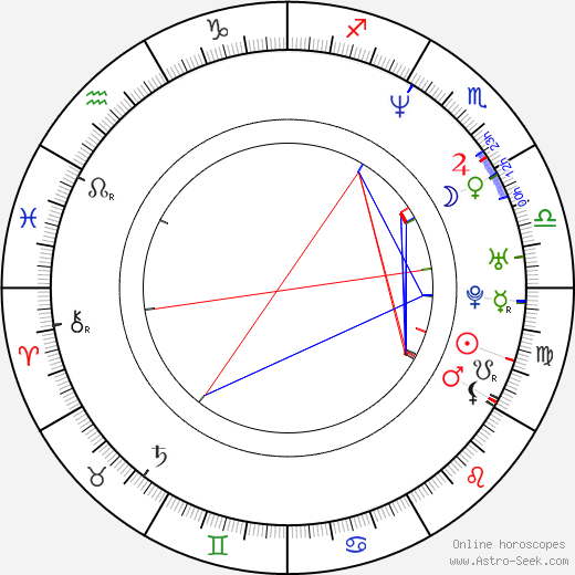 Hye-su Kim astro natal birth chart, Hye-su Kim horoscope, astrology