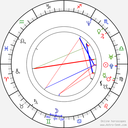 James Lesure astro natal birth chart, James Lesure horoscope, astrology