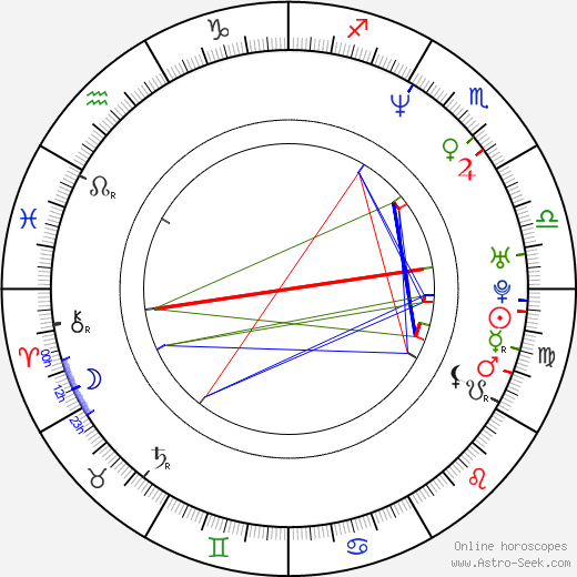 Jean-Robert Bellande tema natale, oroscopo, Jean-Robert Bellande oroscopi gratuiti, astrologia