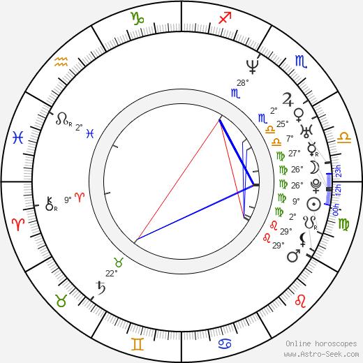 Jesse Burch birth chart, biography, wikipedia 2020, 2021