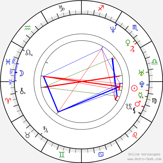 Johan Earl birth chart, Johan Earl astro natal horoscope, astrology