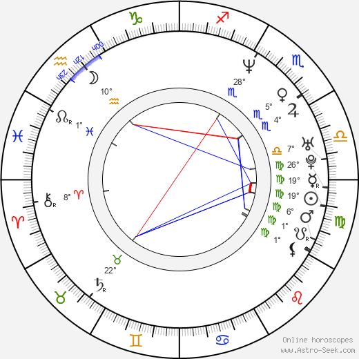 Josh Hopkins birth chart, biography, wikipedia 2018, 2019