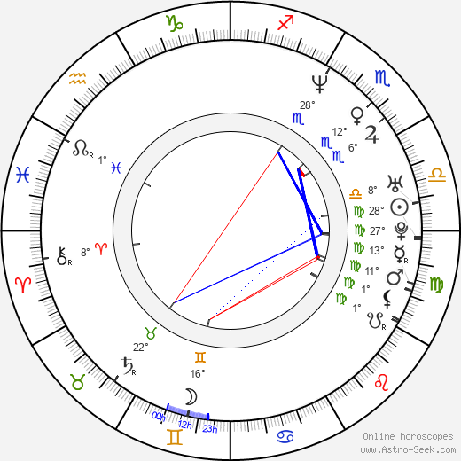 Julia Beerhold birth chart, biography, wikipedia 2020, 2021