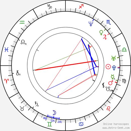 Julia Beerhold birth chart, Julia Beerhold astro natal horoscope, astrology