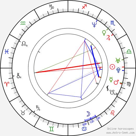 Karel Janák birth chart, Karel Janák astro natal horoscope, astrology