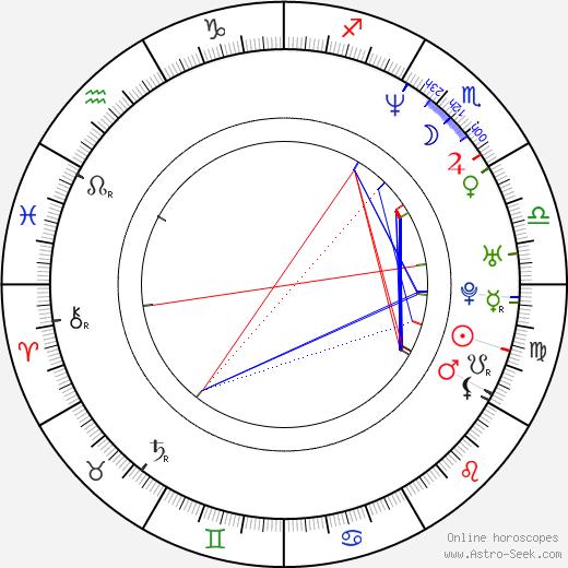 Kinga Gál astro natal birth chart, Kinga Gál horoscope, astrology
