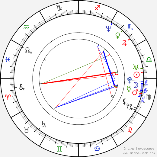 Koichi Sakamoto tema natale, oroscopo, Koichi Sakamoto oroscopi gratuiti, astrologia