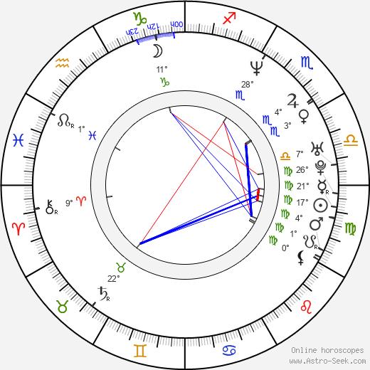 Larry Sullivan birth chart, biography, wikipedia 2020, 2021