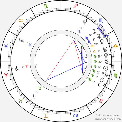 Sarah Silverman Biography Imdb >> Liam Lynch Astro, Birth Chart, Horoscope, Date of Birth
