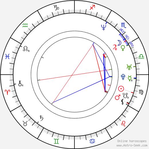 Liam Lynch день рождения гороскоп, Liam Lynch Натальная карта онлайн