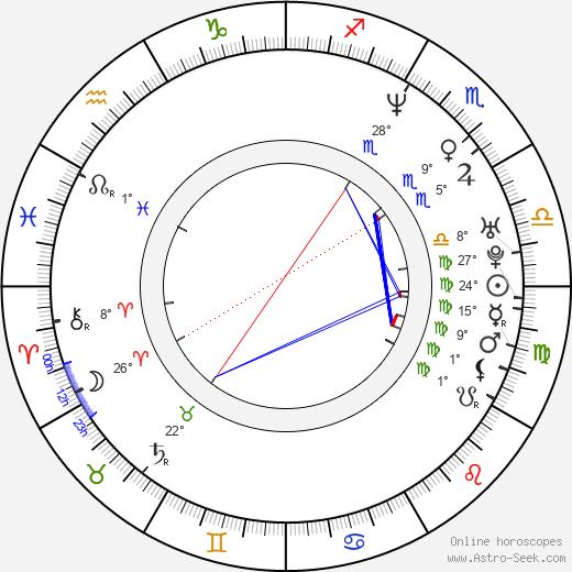 Lori Jo Hendrix tema natale, biography, Biografia da Wikipedia 2019, 2020