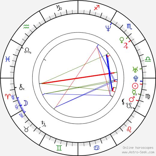 Lori Ravensborg birth chart, Lori Ravensborg astro natal horoscope, astrology