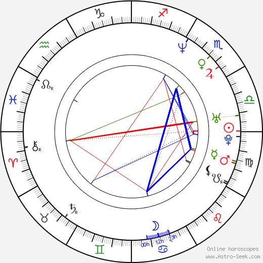 Lucia Cifarelli birth chart, Lucia Cifarelli astro natal horoscope, astrology