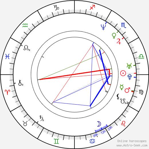 Марк Гуггенхайм Marc Guggenheim день рождения гороскоп, Marc Guggenheim Натальная карта онлайн