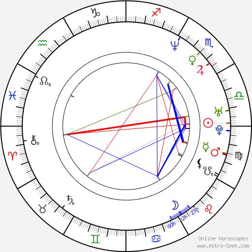 Misa Shimizu birth chart, Misa Shimizu astro natal horoscope, astrology